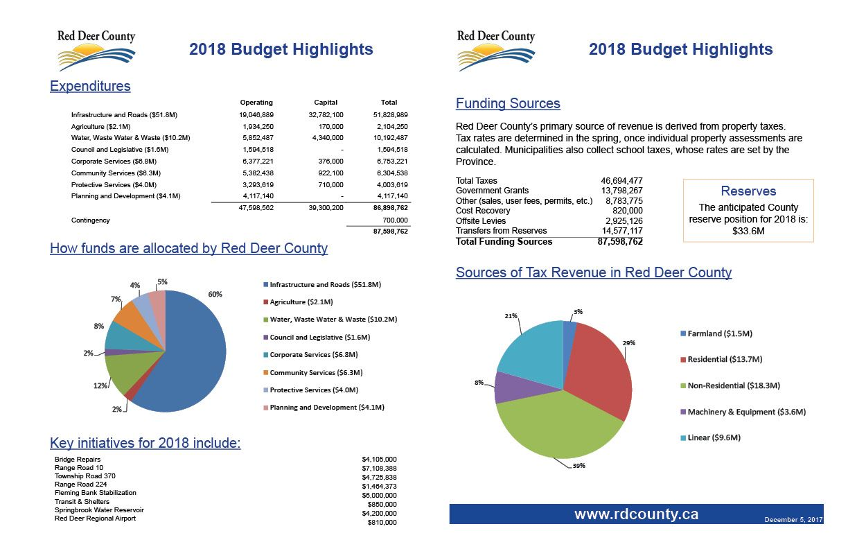 2018 Budget Highlights - Dec 5 JPG